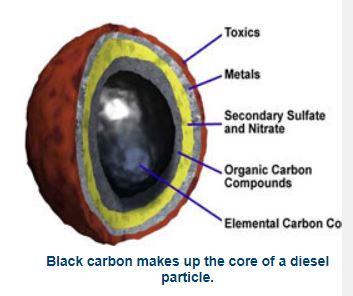 diesel-particle.jpg