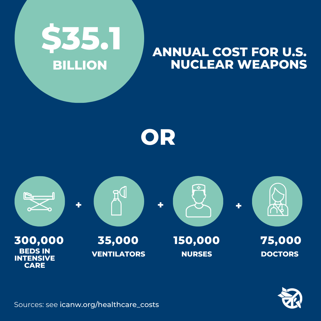 ICAN_graphic_on_cost_trade_nuclear_vs_COVID19.png
