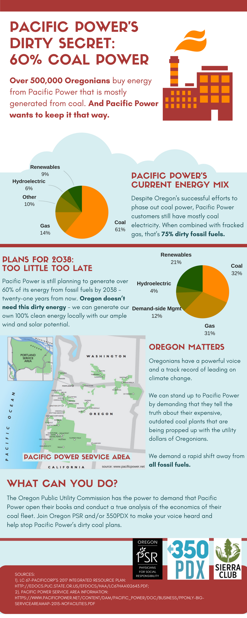PacifiCorps_Infographic__OPSR__350PDX__SC__(1).png