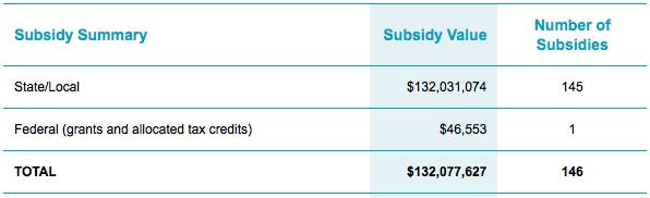 ExpressScriptsSubsidy.png