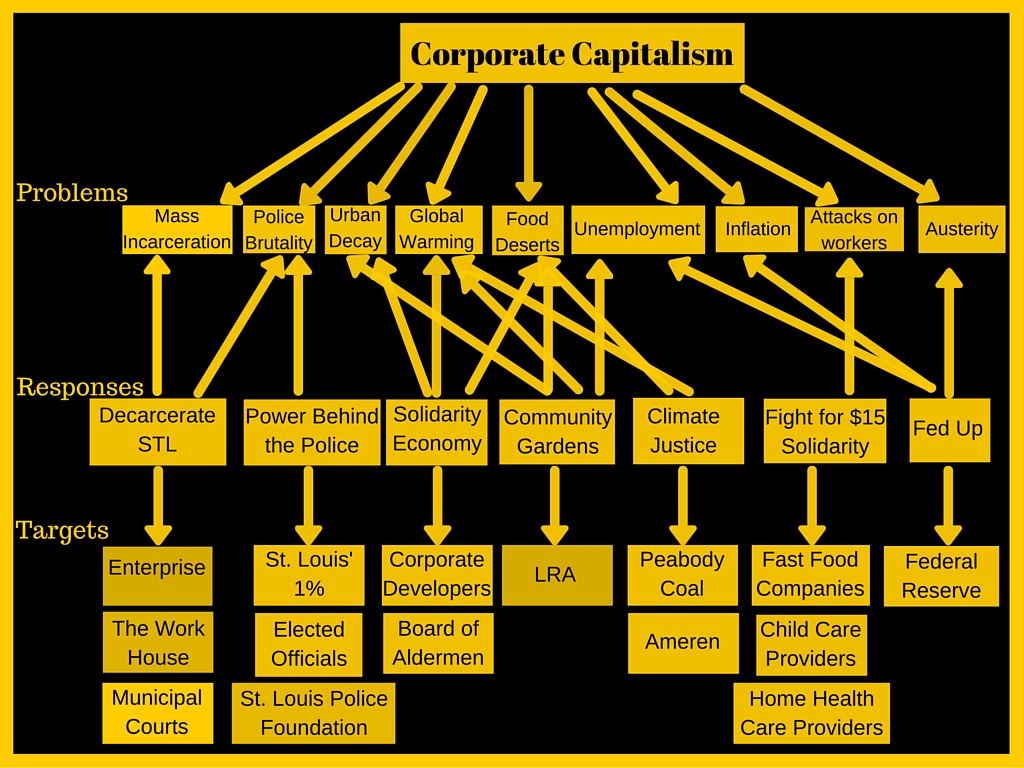 Corporate_Capitalism_FINAL_Black.jpg