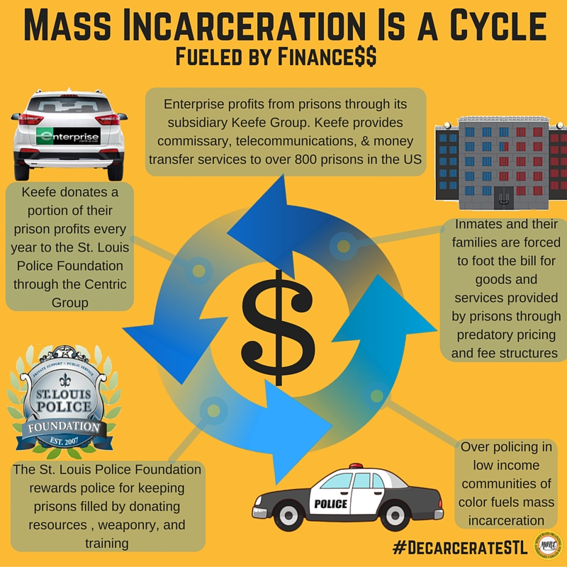 mass incarceration final draft Final%days%last,%but%not%least,%i%thank%professor%michael%musheno%for%his%guidance,% massincarcerationhassignificantlyimpactedamericansociety—socially.