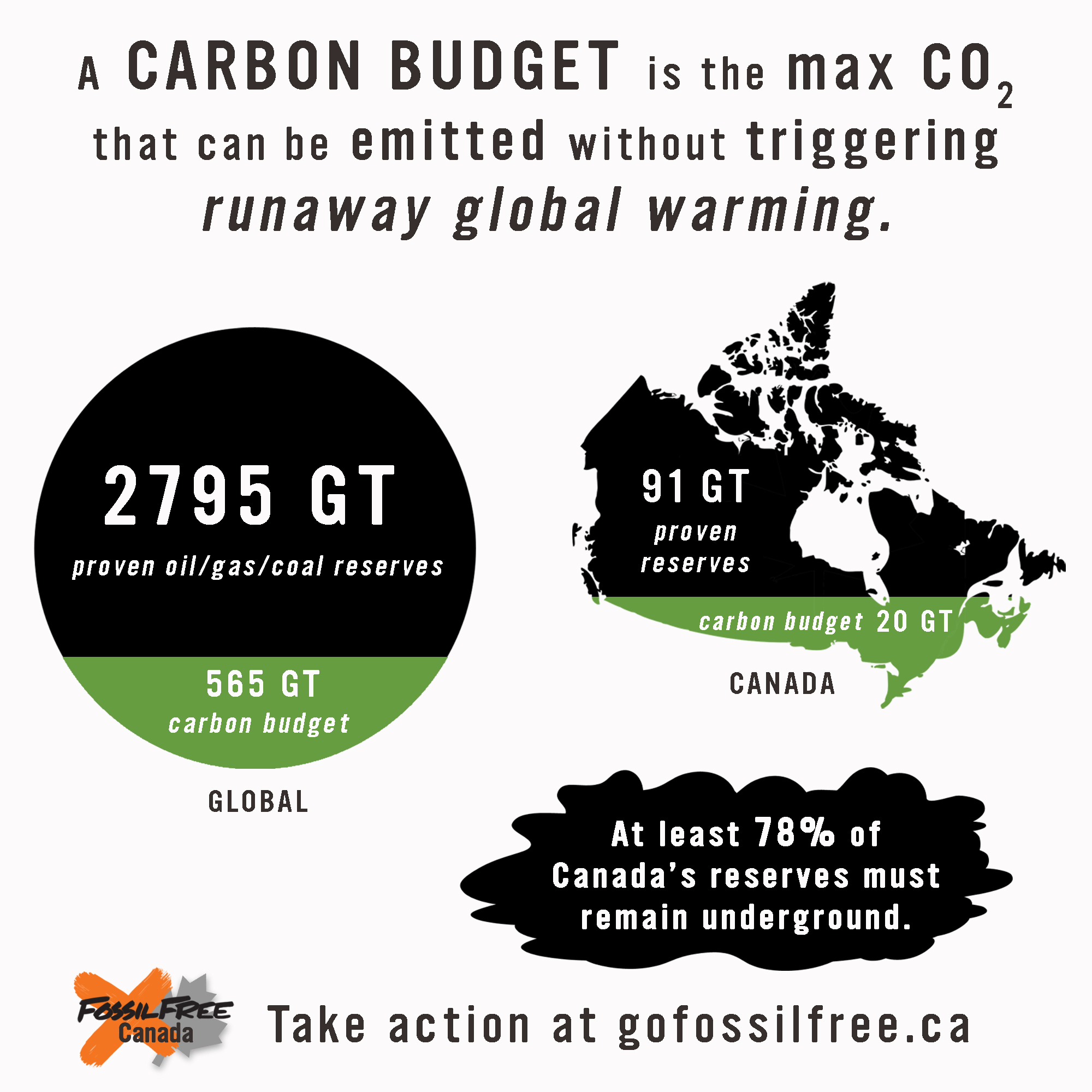Fossil_Free_Canada_Infographic_v4.jpg
