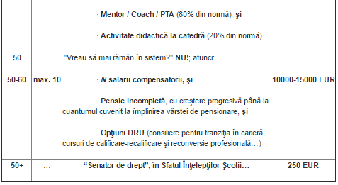 Pensie-profesori-2.png