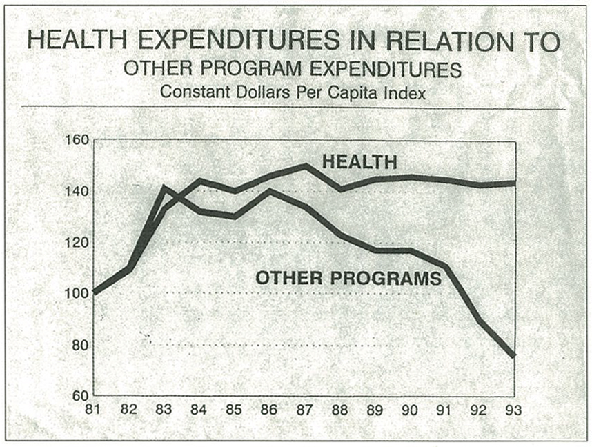 healthcare_expenditures.jpg