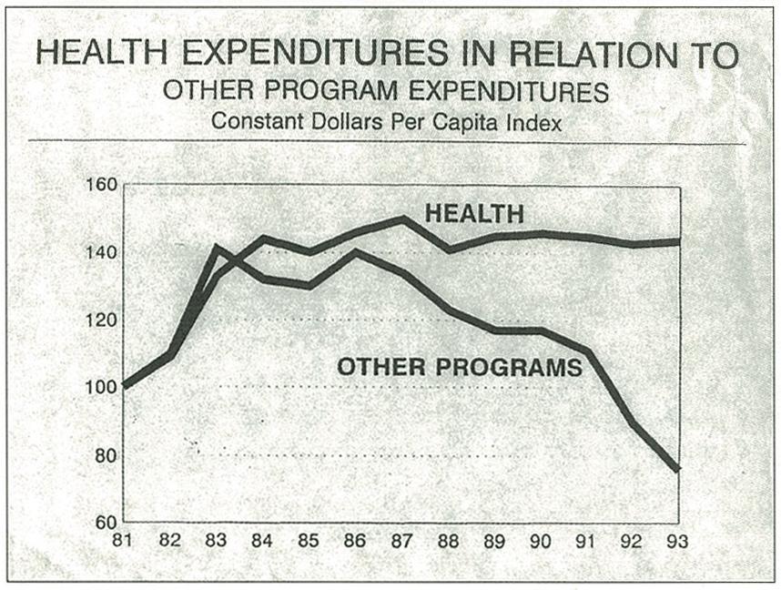healthcare_expenditures.jpg