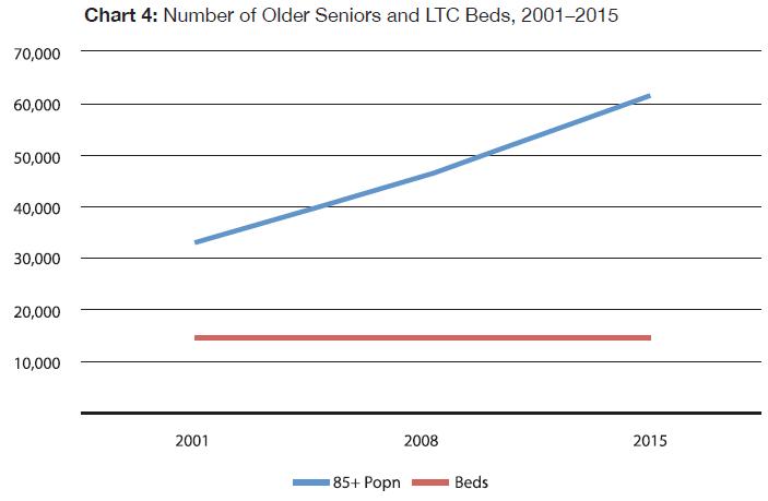 ltc_chart.png