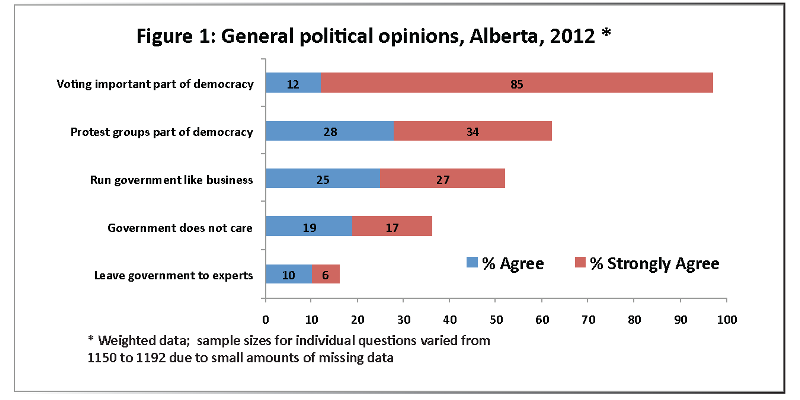 research-inline-GoverningAB2013-fig1.png