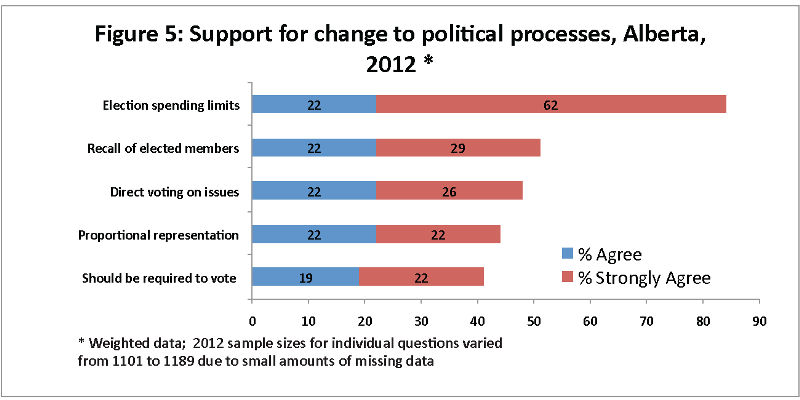 research-inline-GoverningAB2013-fig2.png
