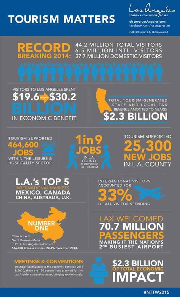 tourism_infographic_2015.jpg