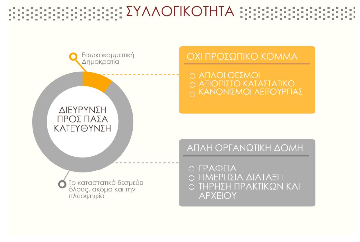 syllogikothta_2.PNG