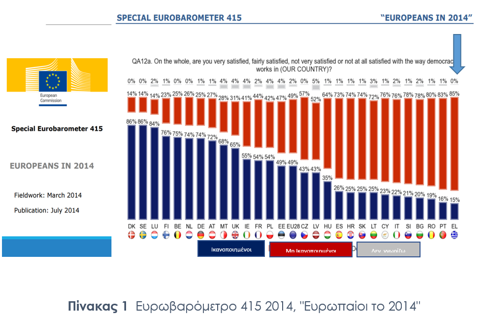 eurobarometer_415.PNG