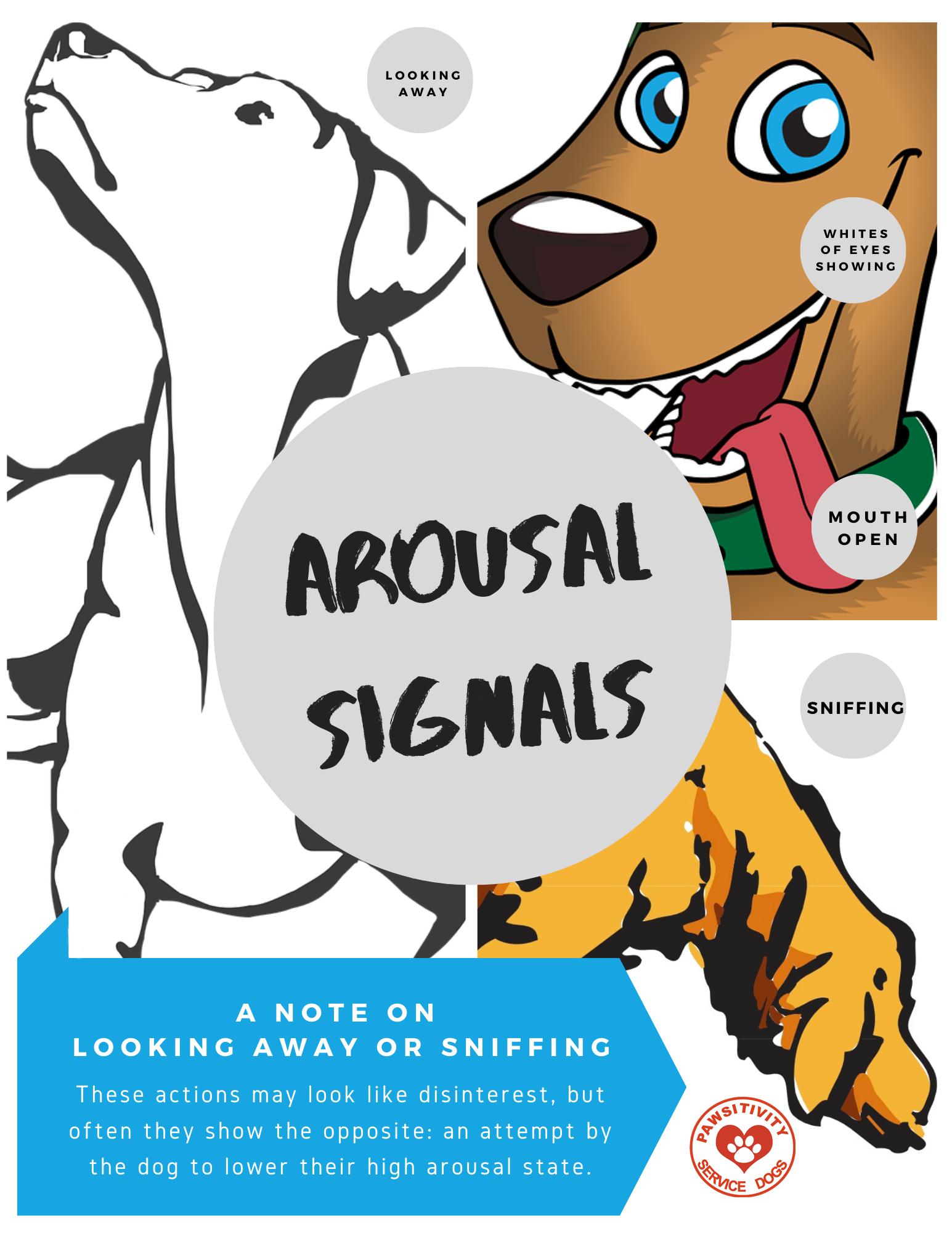Signals of Dog Arousal