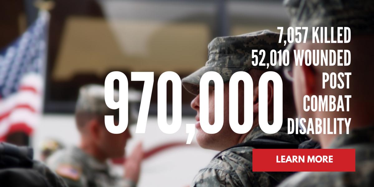 970,000 post-combat disability