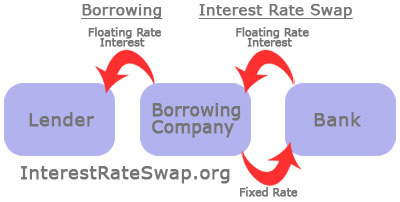 interest_rate_swap.jpg