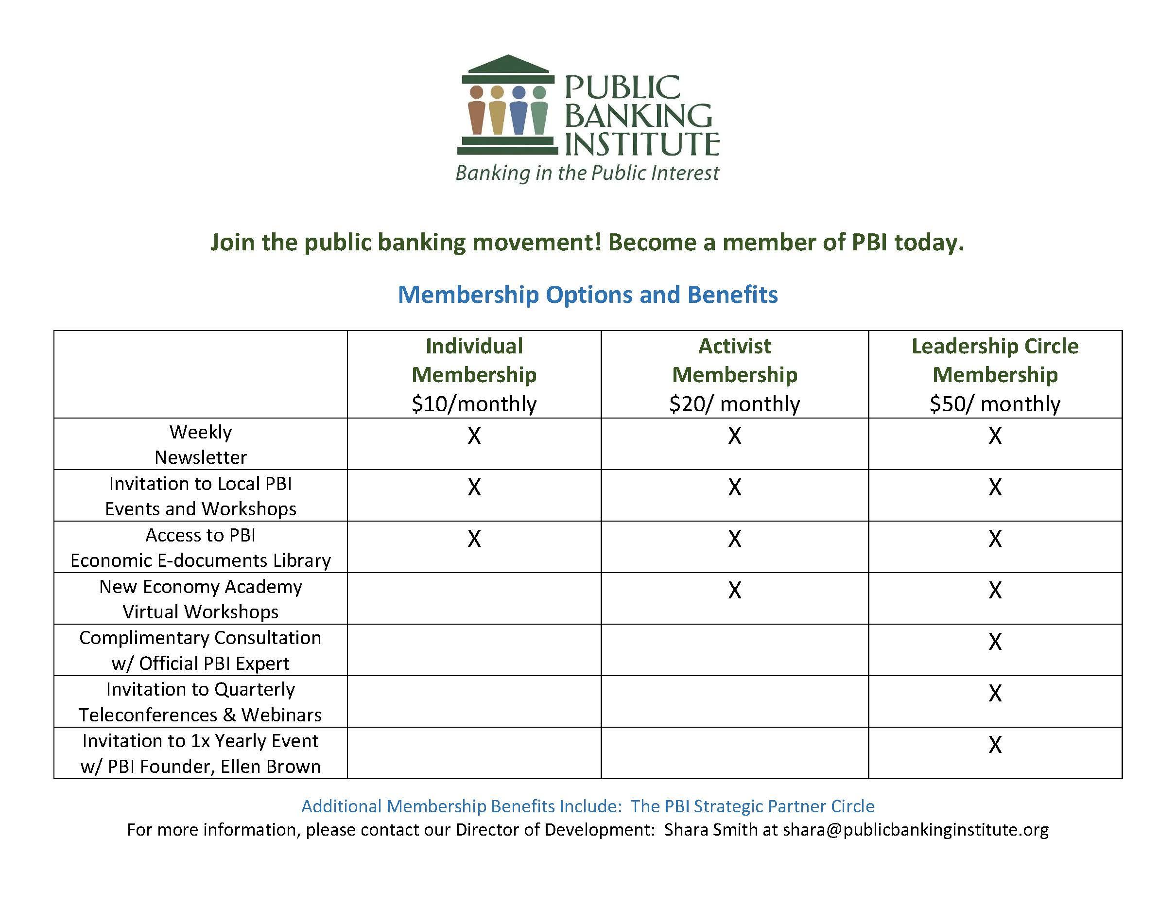Membership_Levels___Benefits_1pgr.jpg