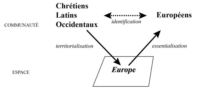 Territorialisation-Europe-02-02.jpg