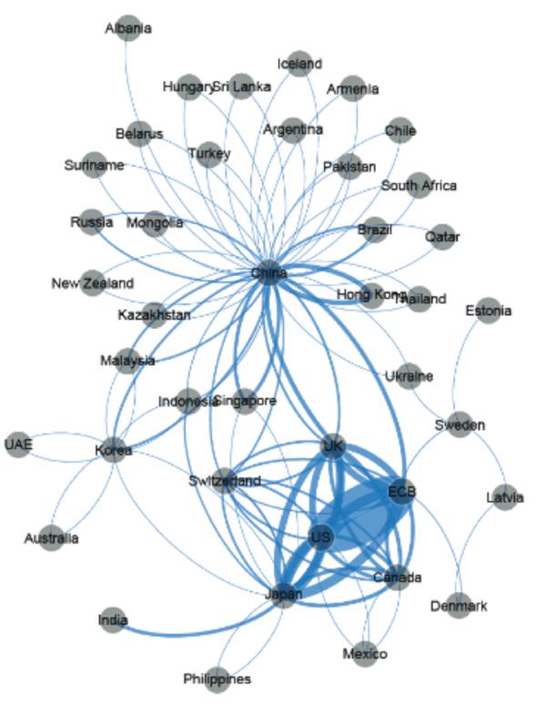 graph-faudaot.jpg