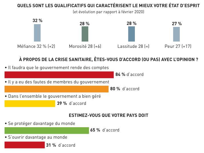 Sondage_graph_sanitaire.png
