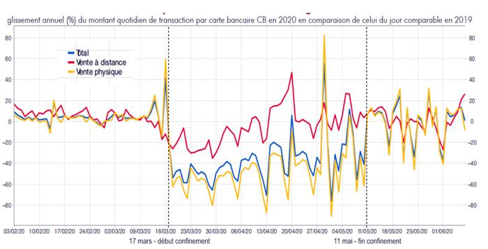 Stat-graph2.jpg