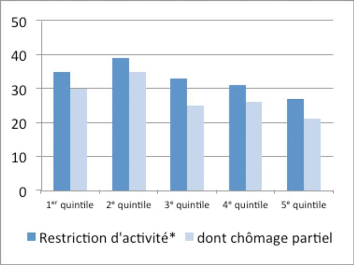 Stat-graph-3.jpg