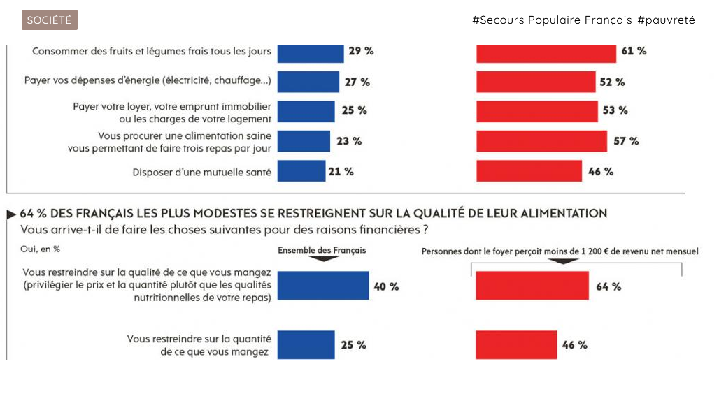 rapport_SP.png