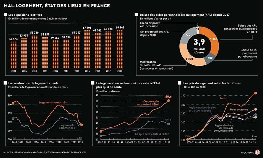 2010202_mal_logement_france_web.jpg