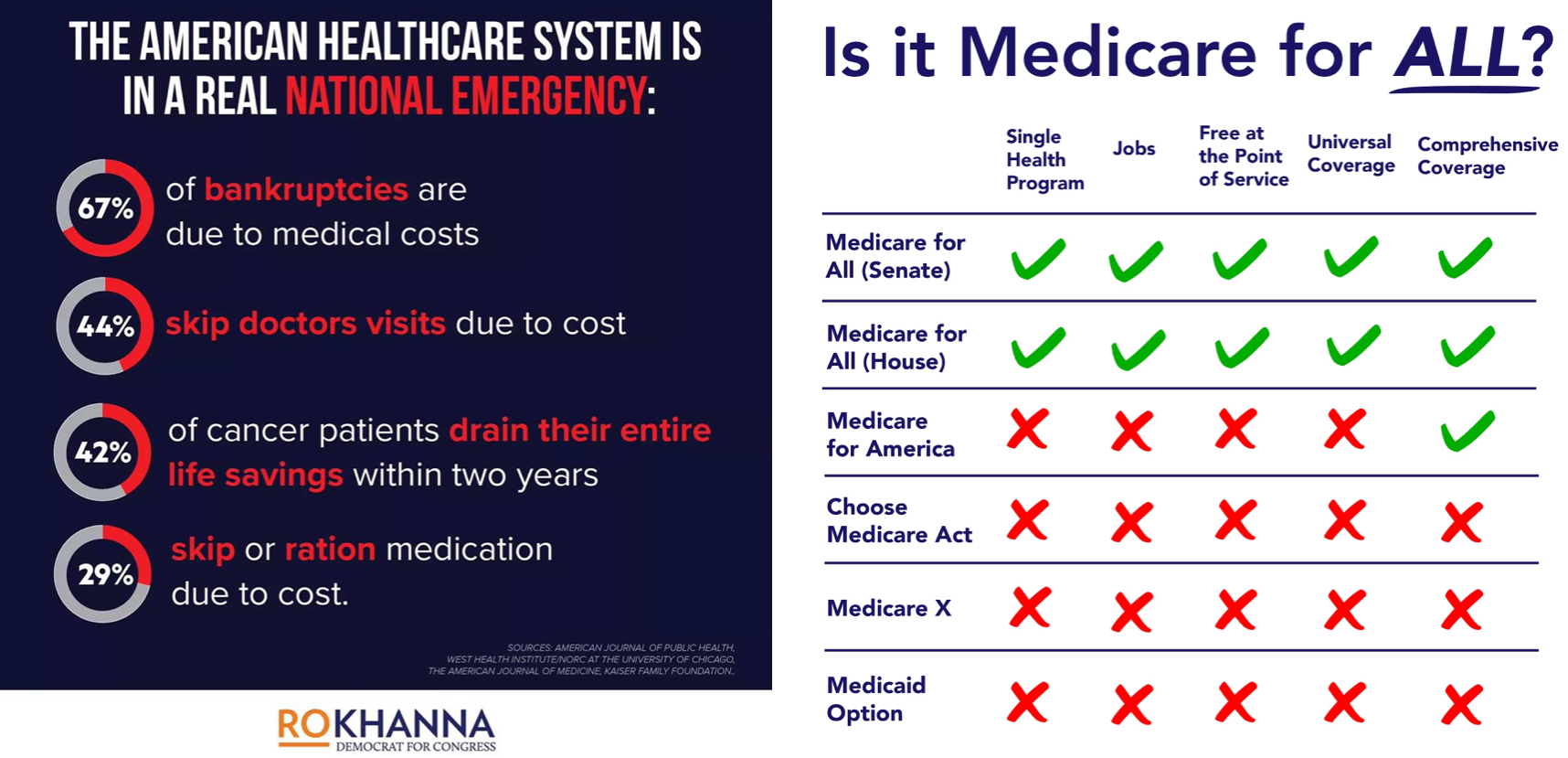 The Medical Crisis And Solutions