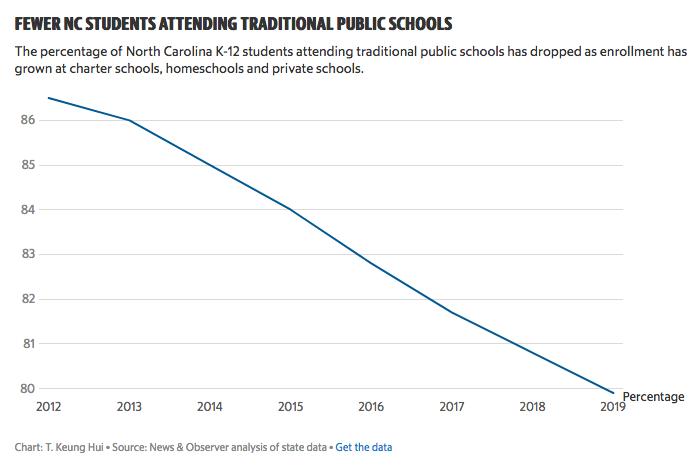 Enrollment_Data_Chart.png