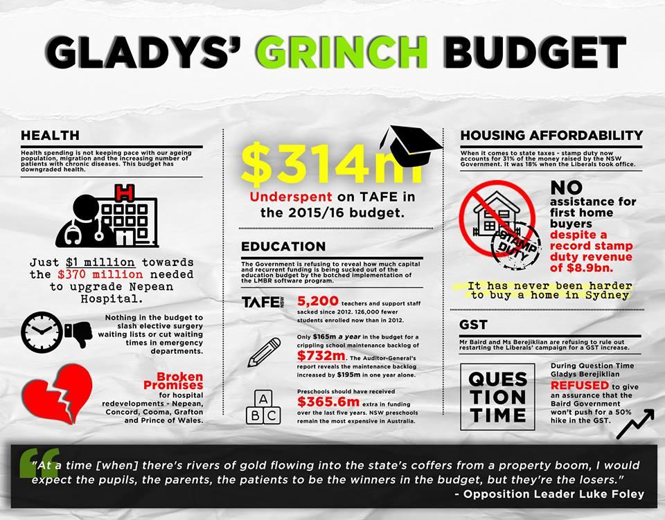 Gladys the Grinch