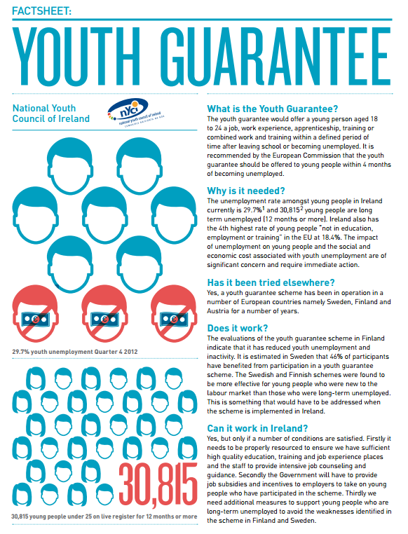 National Youth Council of Ireland - European youth guarantee