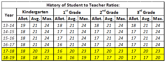teacher-student-ratios.PNG