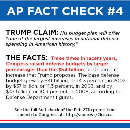 2017_03-01_AP_Fact_Check_4.jpg