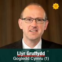 Llŷr Gruffydd - Gogledd Cymru (1)