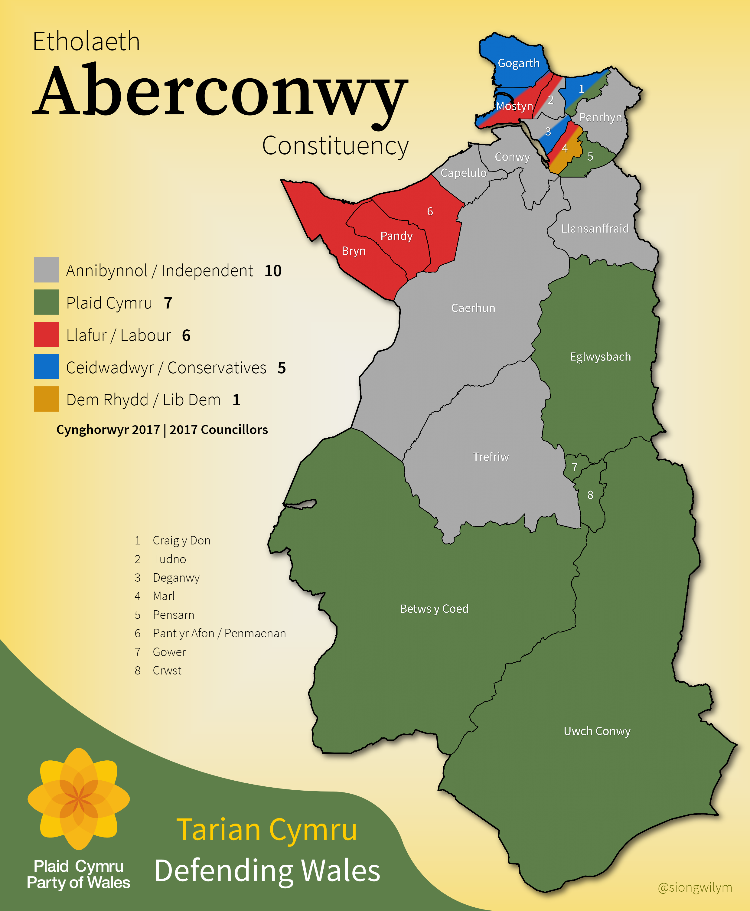 Tarian_Aberconwy.png