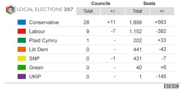 2017_UK_Result.png