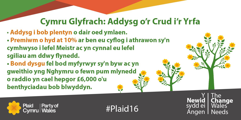 Cymru_Glyfrach.png