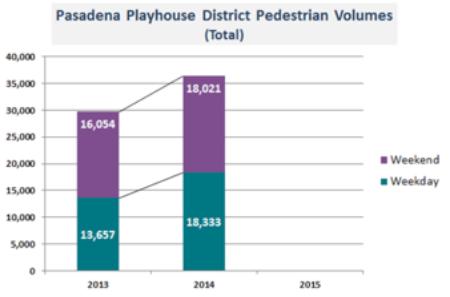 pedestrian_graph.png