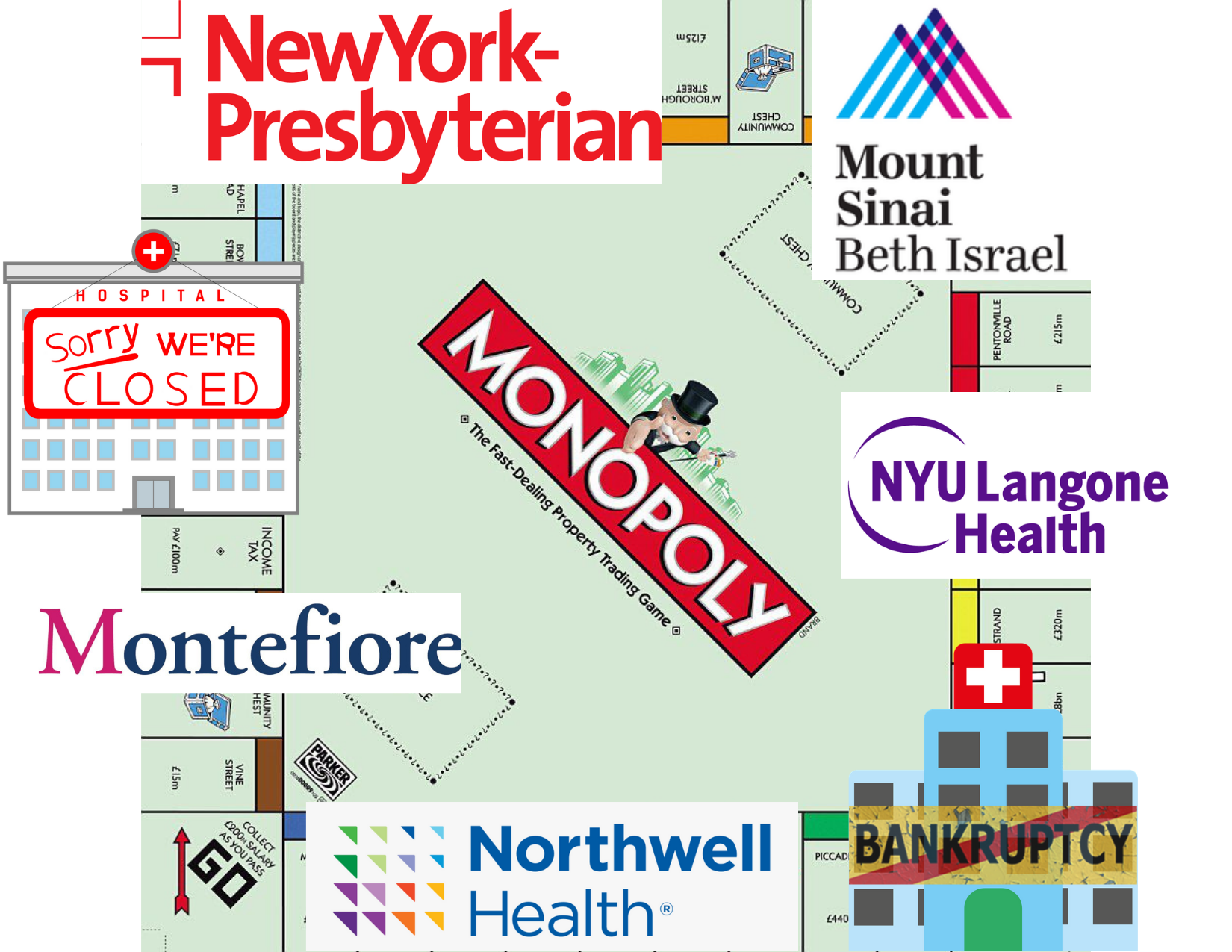 A monopoly board with private hospital logos superimposed over some of the properties.  Amidst the logos are two images that read \
