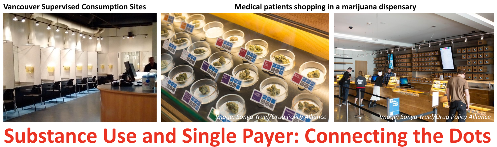 Trio of images with the text: Substance Use and Single Payer - Connecting the Dots. The first image shows supervised injection sites in Vancouver, the second two images are different views of a marijuana dispensary.