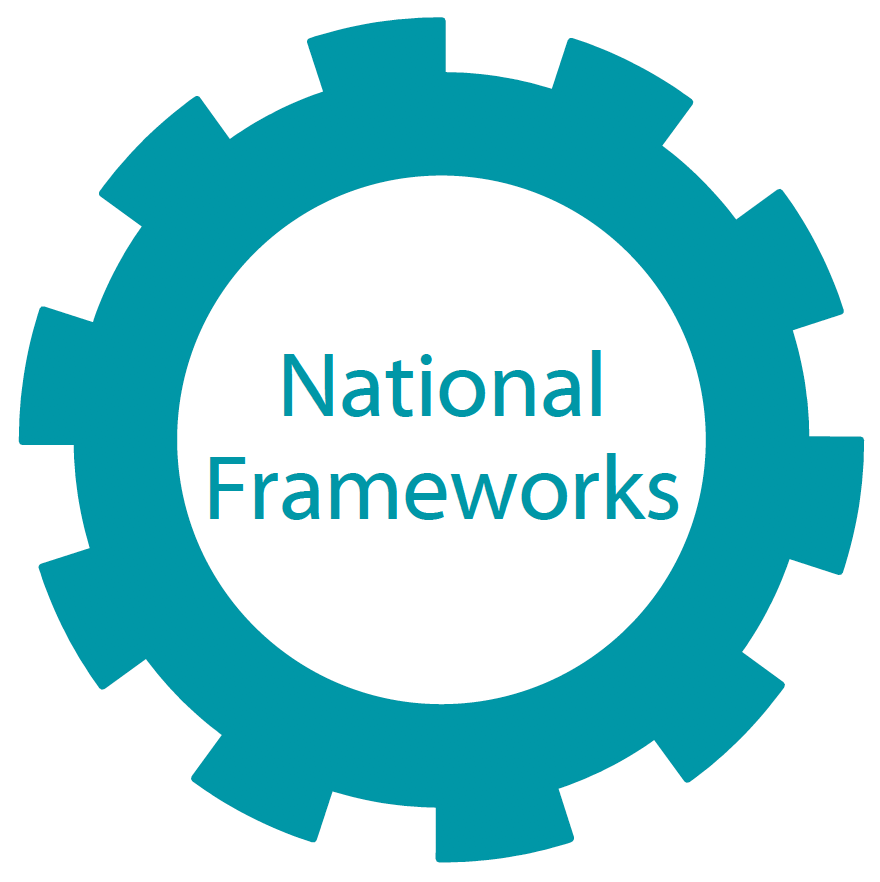 Cog-National-Frameworks.png