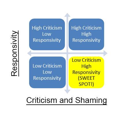 responsivity_graph.jpg
