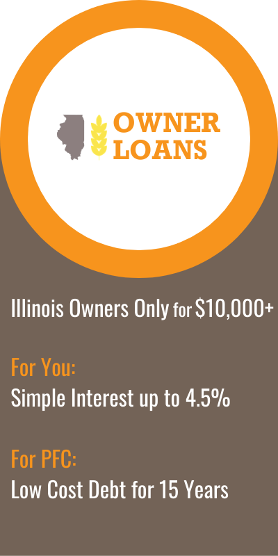 Options_Card_Loans.png