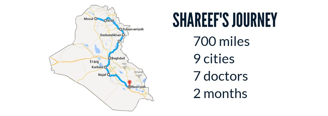 A map of Shareef's journey south