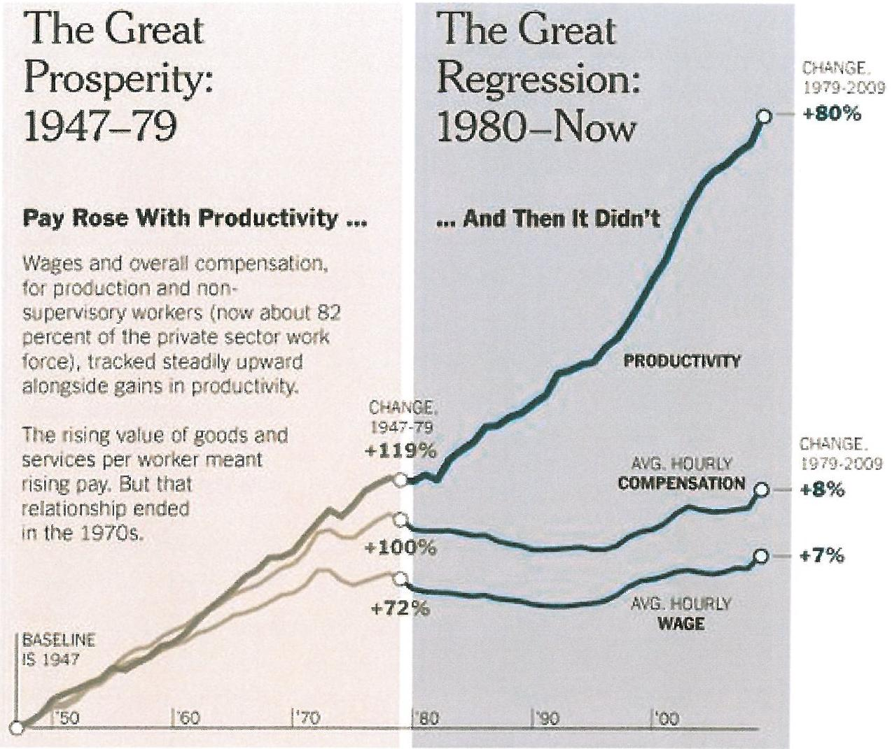 NYT_Chart.jpg