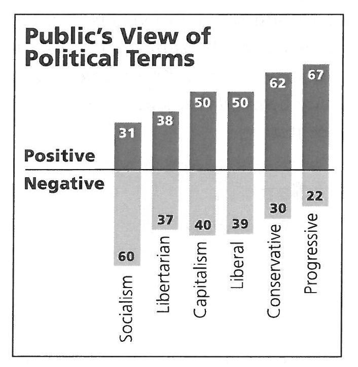 Poll_Chart_page_99.jpg