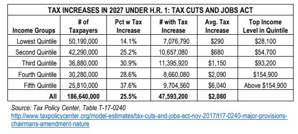 tax_lowdown.png