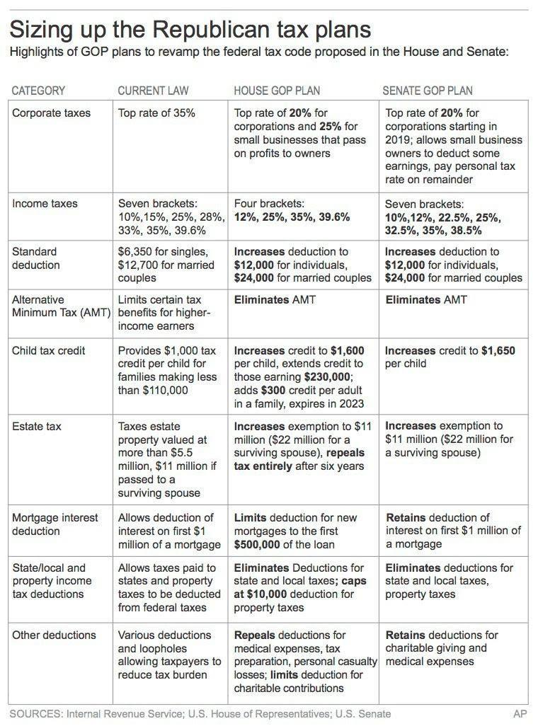 tax_lowdown_3.jpg