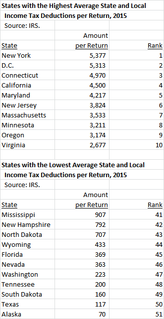 tax_form_1_seventh_state.png