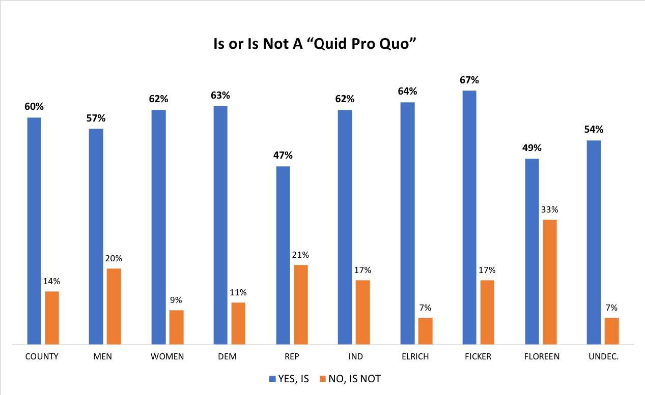 Quid-Pro-Quo.jpg